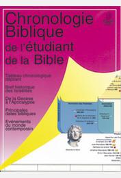 Chronologie Biblique de l